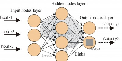 Artificial-Intelligence-Neural-Network-Nodes